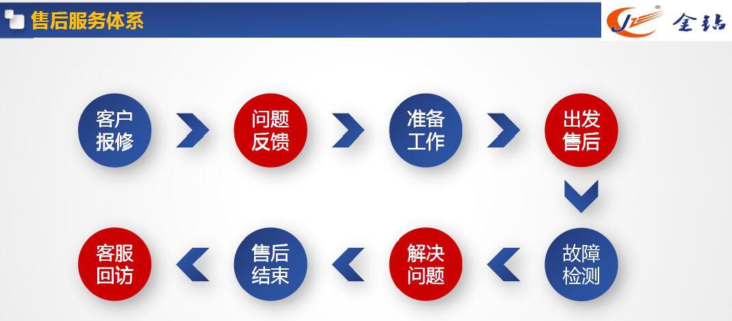 蘇州金鉆售后服務體系