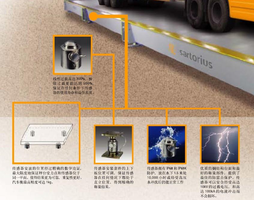 赛多利斯汽车衡传感器优势