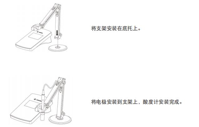 PB-30酸度計 安裝步驟