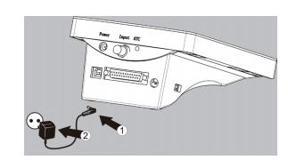 PB-30酸度計 電源連接