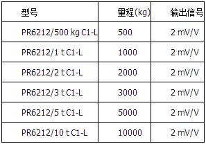 精度等级C1=0.04%,带保护涂层