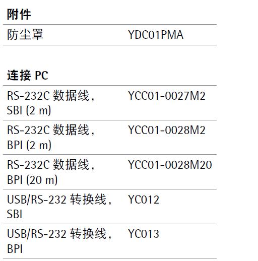 赛多利斯PMA75001选配件