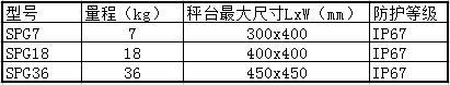 C6精度 SPG铝制单点式传感器 参数